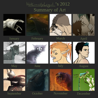 Art Summary 2012 by TornTethers