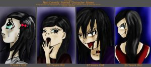 Character Meme - Katherina by Black-Lace-Lollypop