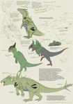 Tyranitar and cousins by Weirda208