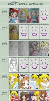 2004 - 2012 by xBellchenx