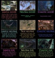 Jurassic Park Dinosaurs Alignment Chart by Adiraiju