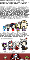 Scaling/Height chart for 140+ Touhou Characters by WBLPartsUnknown