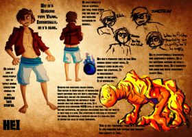 Hei Updated Reference Sheet by TeachMeMogster