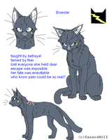 Bluestar for Blackrosesandbows by The1andonlyRaven