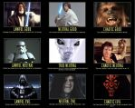 Star Wars Alignment Chart by Gamer28
