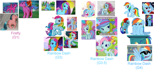 Rainbow Dash comparison by AdolfWolfed4Life