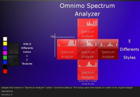 Omnimo 4 Spectrum For Sidebar by Pedro9666