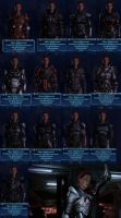 The Armor of Mass Effect 3 by Revan654