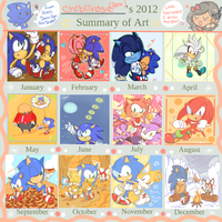Art Summary 2012 by chibiirose