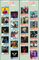My Top 10 Favorite Marvel Heroes And Villains by V1EWT1FUL