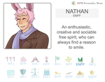 HPM :: Personality Meme - Nathan by Pyracanthii