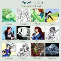 Balade en 2014 by Neruall