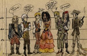 Height PotC project, part 1 by upyachka
