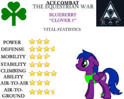 Ace Combat: The Equestrian War - Blueberry by SonictheHedgehogPL