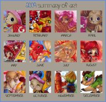 2009 Summary Meme by KeyshaKitty