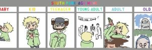 South Park age meme with TWEEK by SchatzIna