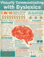 Visually Communicating with Dyslexics Infographic by grumbles87