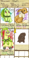 PMD: Team Fidelity by Kalikassy