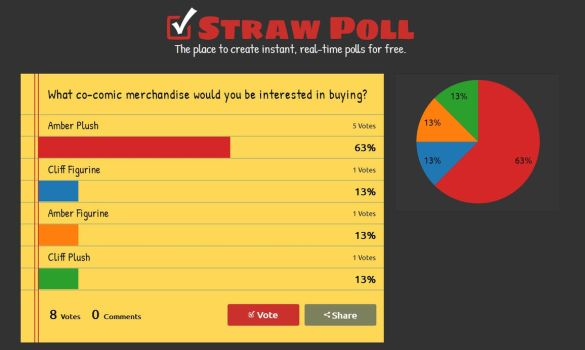 Poll 1 Results by co-comic