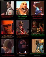 team fortress 2 good n evil by dannes2