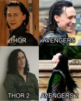 Thor 2 inspired - Loki's hair evolution + GIF link by Mon-Kishu