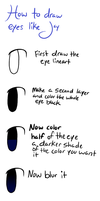 Eye Tutorial thing that I failed at by BlueshinetheKat