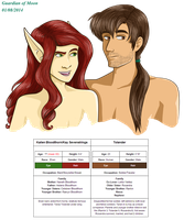 Profile: Kailen + Tolander by guardian-of-moon
