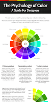 Color Guide for Designers by tshirtGeek
