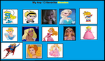 My top 13 favorite blondes meme. by Smurfette123