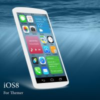 iOS8  Zooper Theme by homebridge