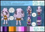 .: My Characters :. Ref 004: Bitki :. by CottonCandyHurricane