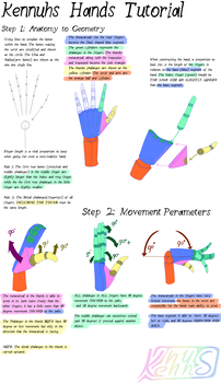 Hands and Wrist Tutorial by Kennuhs