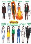 The Hunger Games - Katniss by pebbled