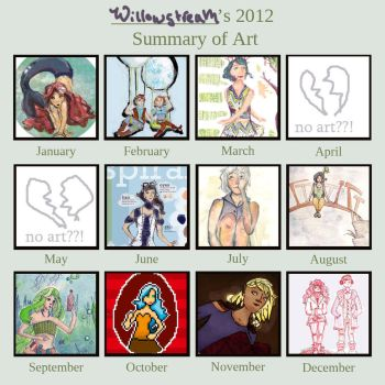 2012 Summary of Art by Willowstream