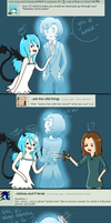 Question 1, 2, 3. by Ask-William-O-Wisp