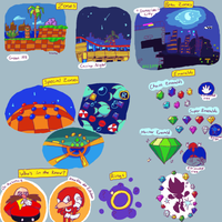Guide to Sonic's World by bulgariansumo