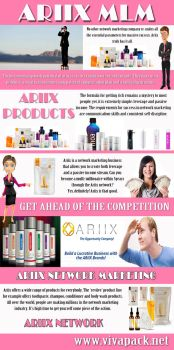 Ariix Network Marketing by AriixProducts