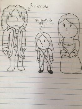 The Hamilton family height differences by SplashyVerse