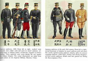 Imperial Japanese Army Uniform by LongXiaolong